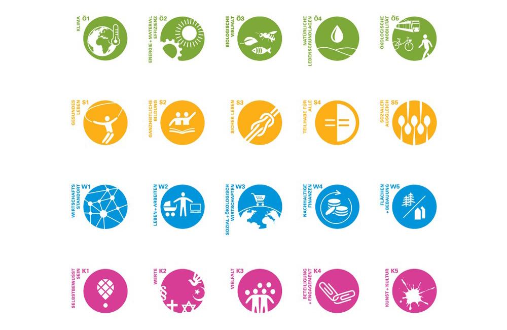 nachhaltigkeit-piktogramme